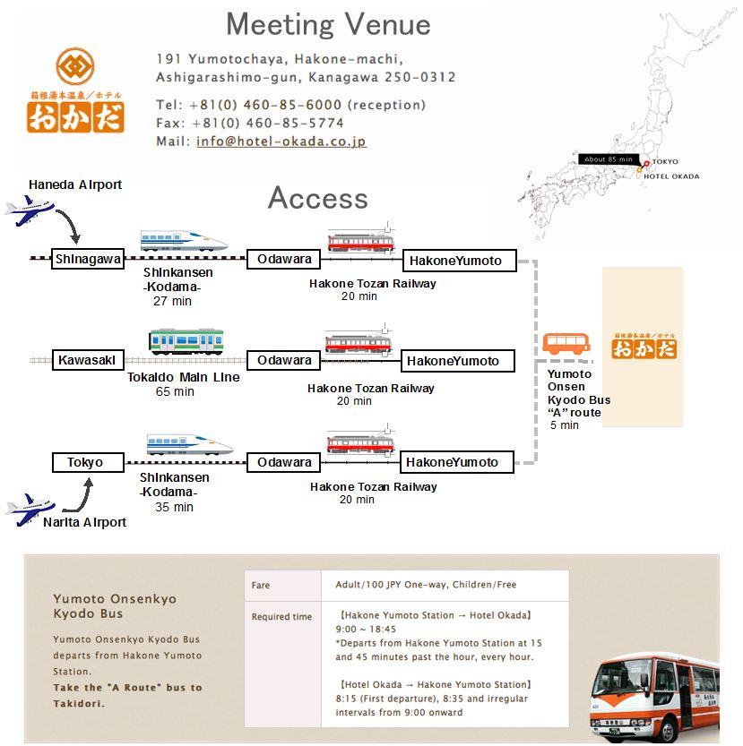 Venue&Access